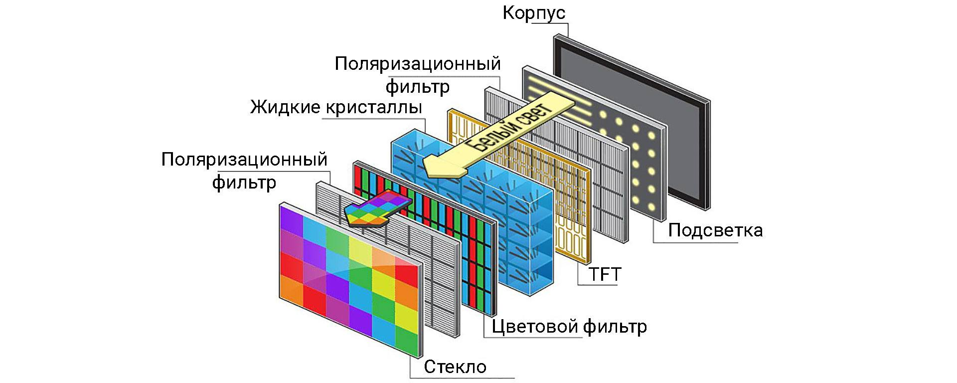 Матрица панель-жк
